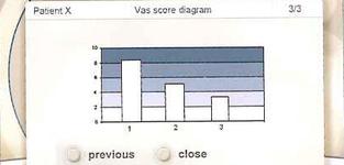 Genezingsproces via VAS score diagram in kaart gebracht